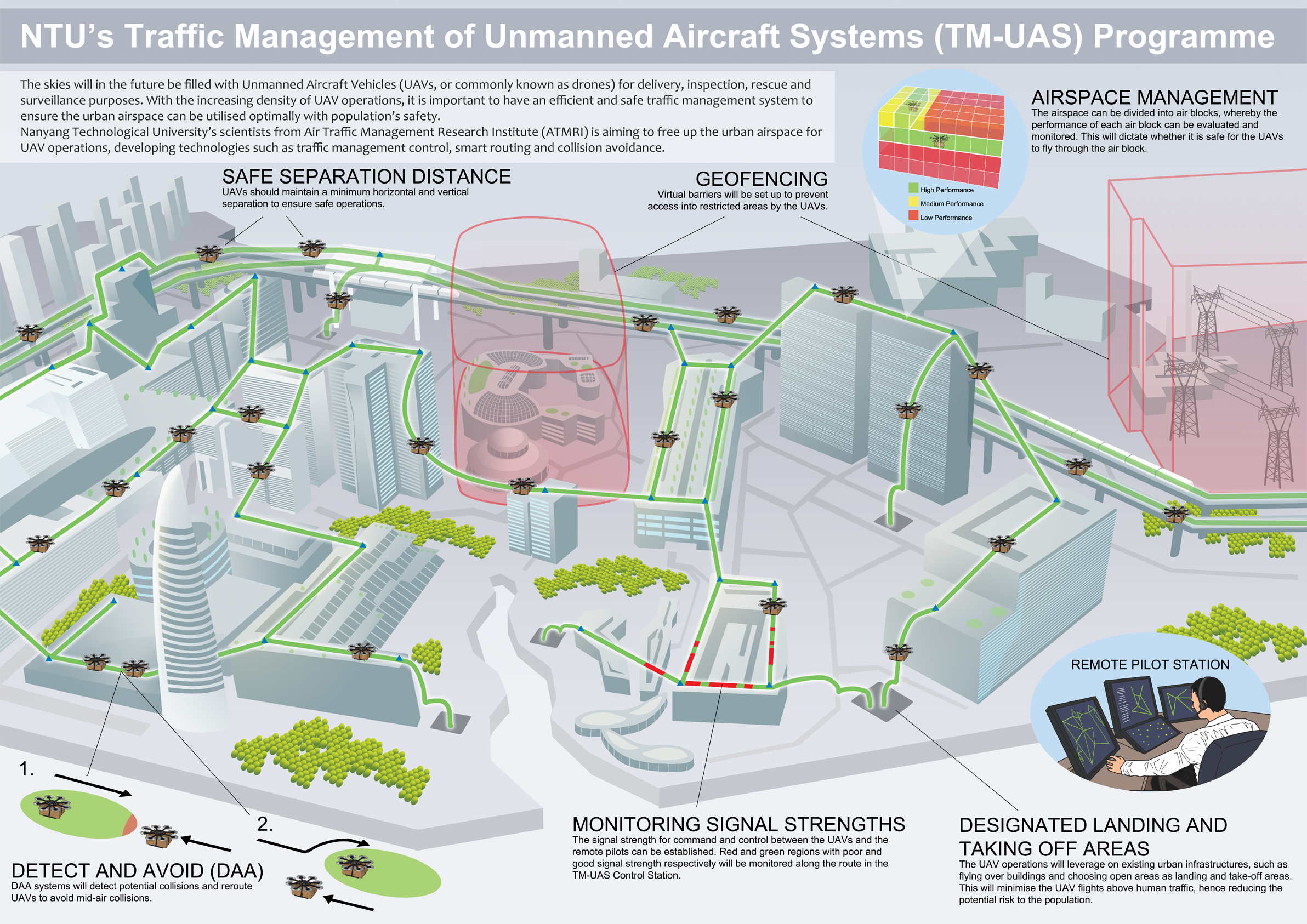oversight methods for domestic unmanned aerial Drone surveillance can be regarded either as a justifiable, impartial practice serving the interests of all or as an oppressive technique catering to the interests of some at the expense of.